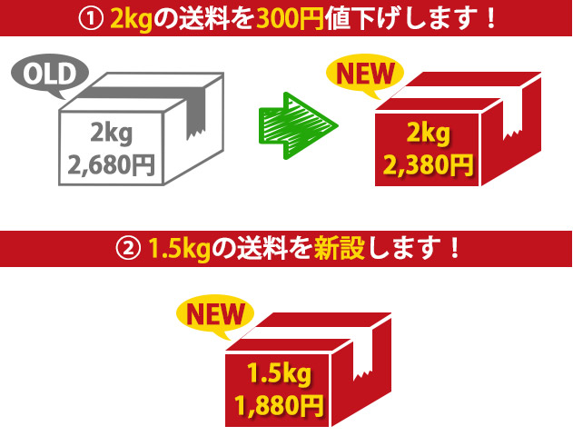 2kgの送料を値下げ